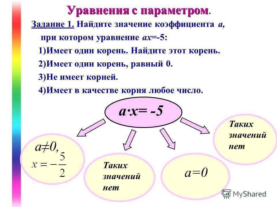 Уравнения с параметром. Задание 1. Найдите значение коэффициента а, при котором уравнение ах=-5: 1)Имеет один корень. Найдите этот корень. 2)Имеет один корень, равный 0. 3)Не имеет корней. 4)Имеет в качестве корня любое число. ах= -5 а0, Таких значен