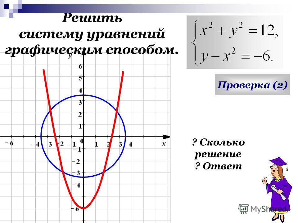 Бурдина Н.В., 201111 Решить систему уравнений графическим способом. Проверка (2) ? Сколько решение ? Ответ