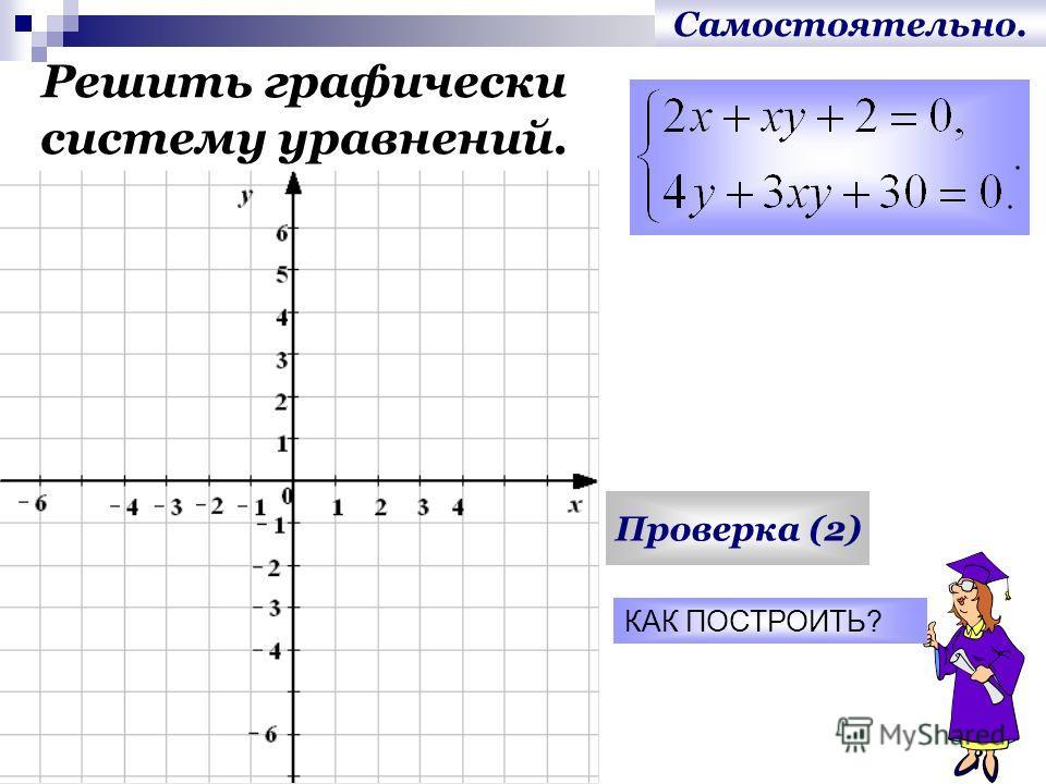 Бурдина Н.В., 20115 Самостоятельно. Решить графически систему уравнений. Проверка (2) КАК ПОСТРОИТЬ?