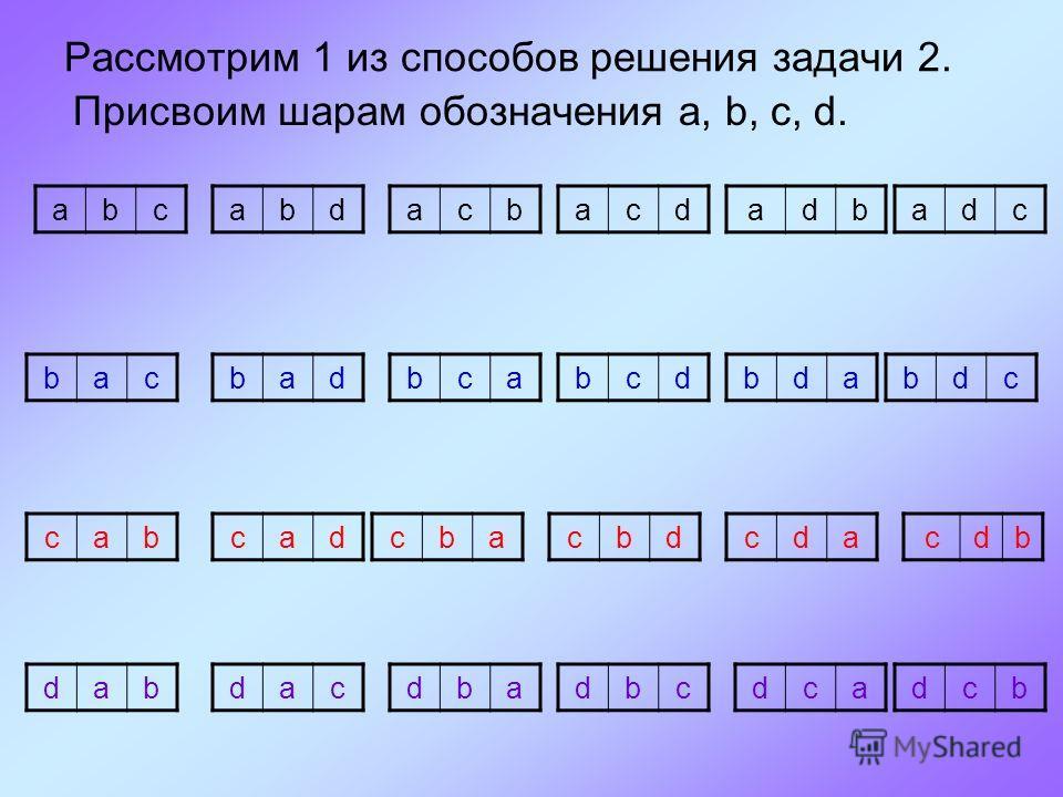Рассмотрим 1 из способов решения задачи 2. Присвоим шарам обозначения a, b, c, d. dbc abcabdacbacdadbadc bcabcdbadbdabdc cab bac cadcbdcbacdbcda dabdacdbadcbdca