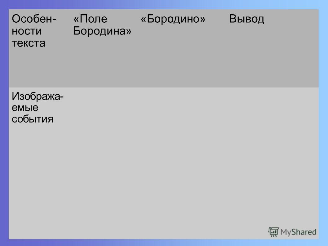 Особен- ности текста «Поле Бородина» «Бородино»Вывод Изобража- емые события