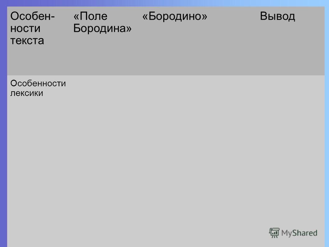 Особен- ности текста «Поле Бородина» «Бородино»Вывод Особенности лексики