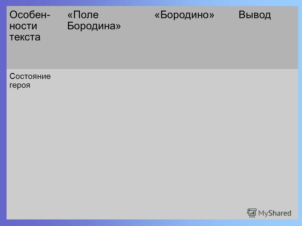Особен- ности текста «Поле Бородина» «Бородино»Вывод Состояние героя