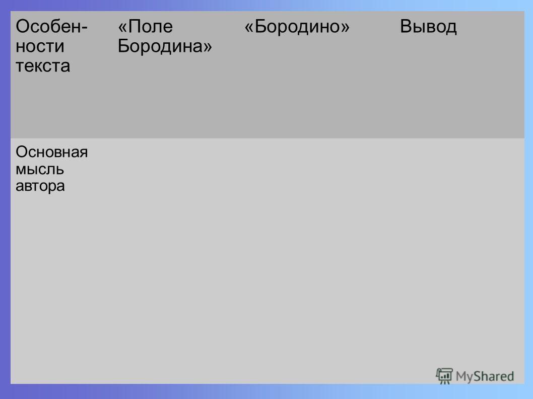 Особен- ности текста «Поле Бородина» «Бородино»Вывод Основная мысль автора