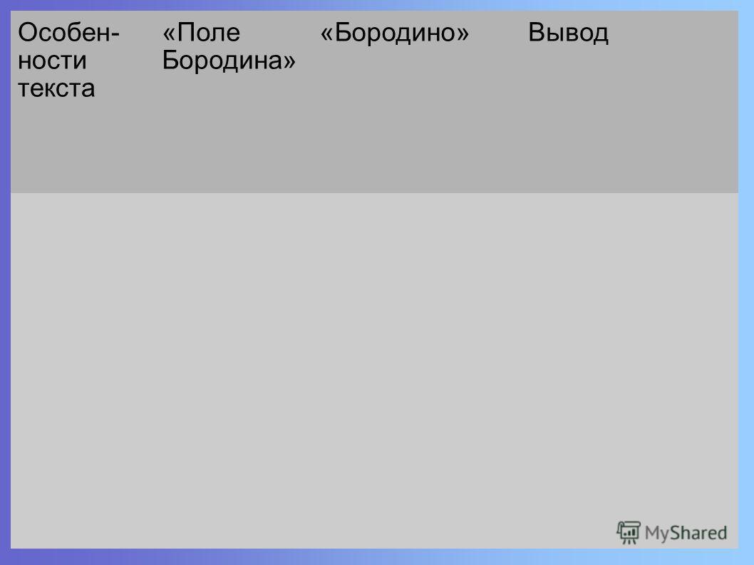Особен- ности текста «Поле Бородина» «Бородино»Вывод