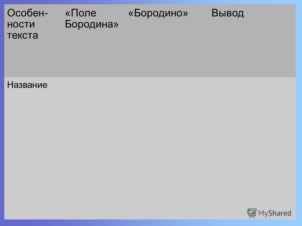 Особен- ности текста «Поле Бородина» «Бородино»Вывод Название