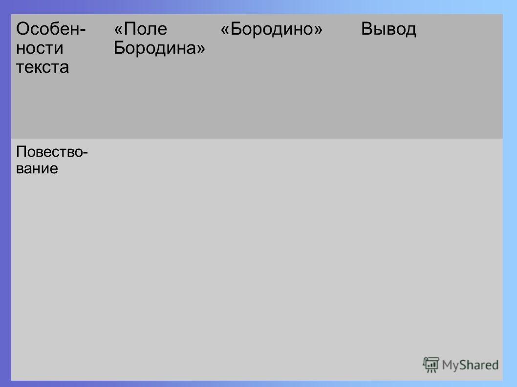 Особен- ности текста «Поле Бородина» «Бородино»Вывод Повество- вание