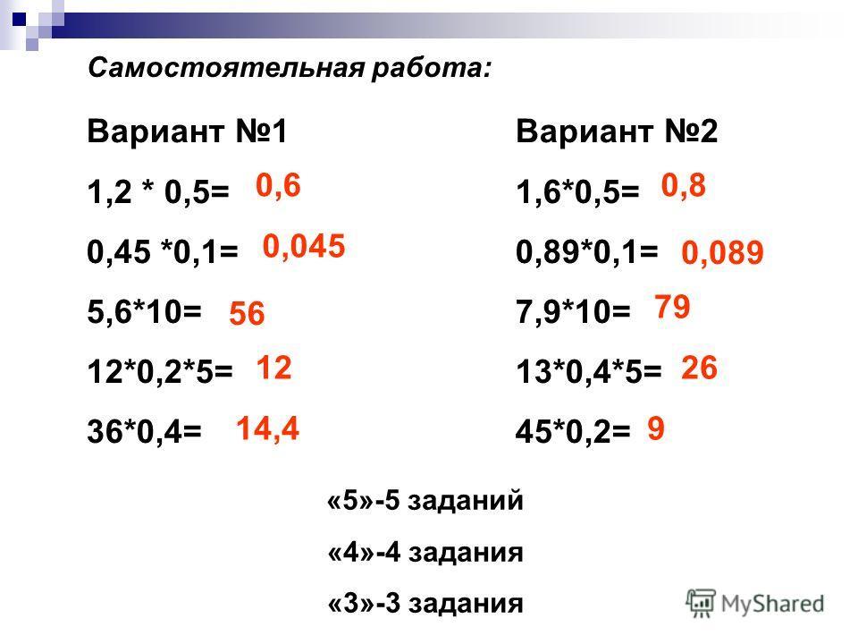 Самостоятельная работа: Вариант 1 Вариант 2 1,2 * 0,5=1,6*0,5= 0,45 *0,1=0,89*0,1= 5,6*10=7,9*10= 12*0,2*5=13*0,4*5= 36*0,4=45*0,2= 0,6 0,045 56 12 14,4 0,8 0,089 79 26 9 «5»-5 заданий «4»-4 задания «3»-3 задания
