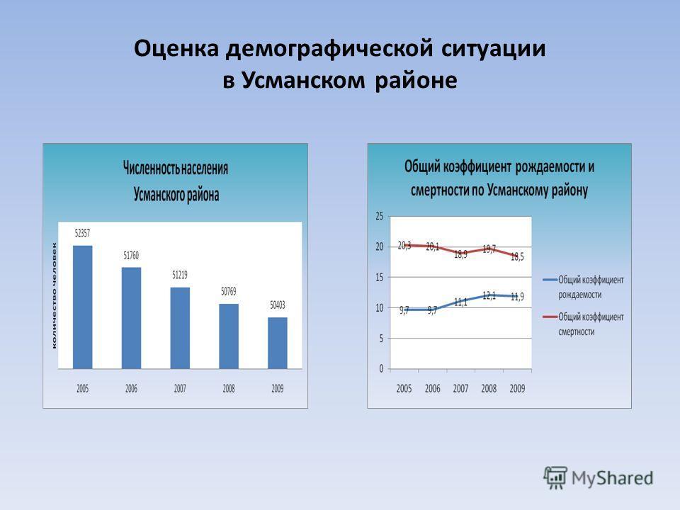 Оценка демографической ситуации в Усманском районе