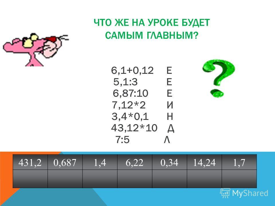 ЧТО ЖЕ НА УРОКЕ БУДЕТ САМЫМ ГЛАВНЫМ? 6,1+0,12 Е 5,1:3 Е 6,87:10 Е 7,12*2 И 3,4*0,1 Н 43,12*10 Д 7:5 Л 431,20,6871,46,220,3414,241,7