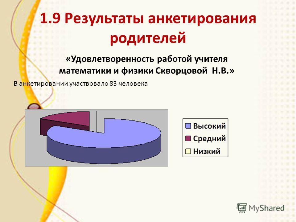 1.9 Результаты анкетирования родителей «Удовлетворенность работой учителя математики и физики Скворцовой Н.В.» В анкетировании участвовало 83 человека