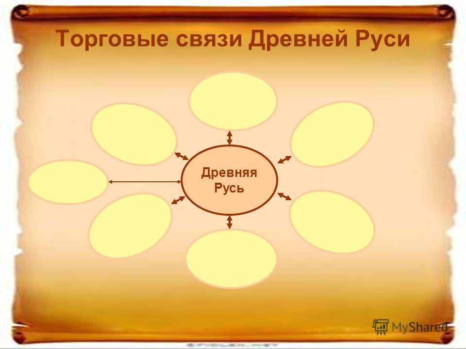 Торговые связи Древней Руси Древняя Русь