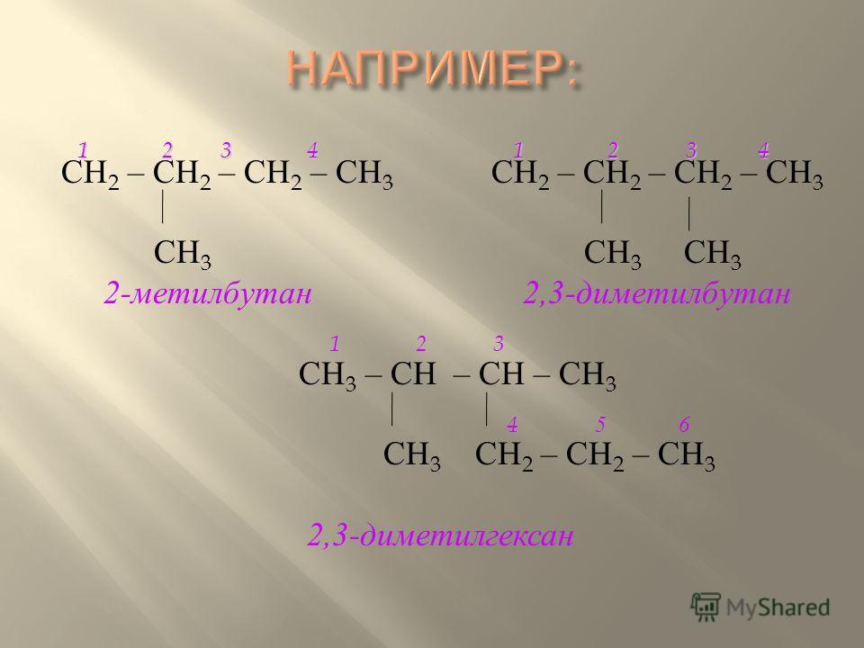 1 2 3 4 1 2 3 4 1 2 3 4 1 2 3 4 СН 2 – СН 2 – СН 2 – СН 3 СН 2 – СН 2 – СН 2 – СН 3 СН 3 СН 3 СН 3 2- метилбутан 2,3- диметилбутан 1 2 3 СН 3 – СН – СН – СН 3 4 5 6 СН 3 СН 2 – СН 2 – СН 3 2,3- диметилгексан