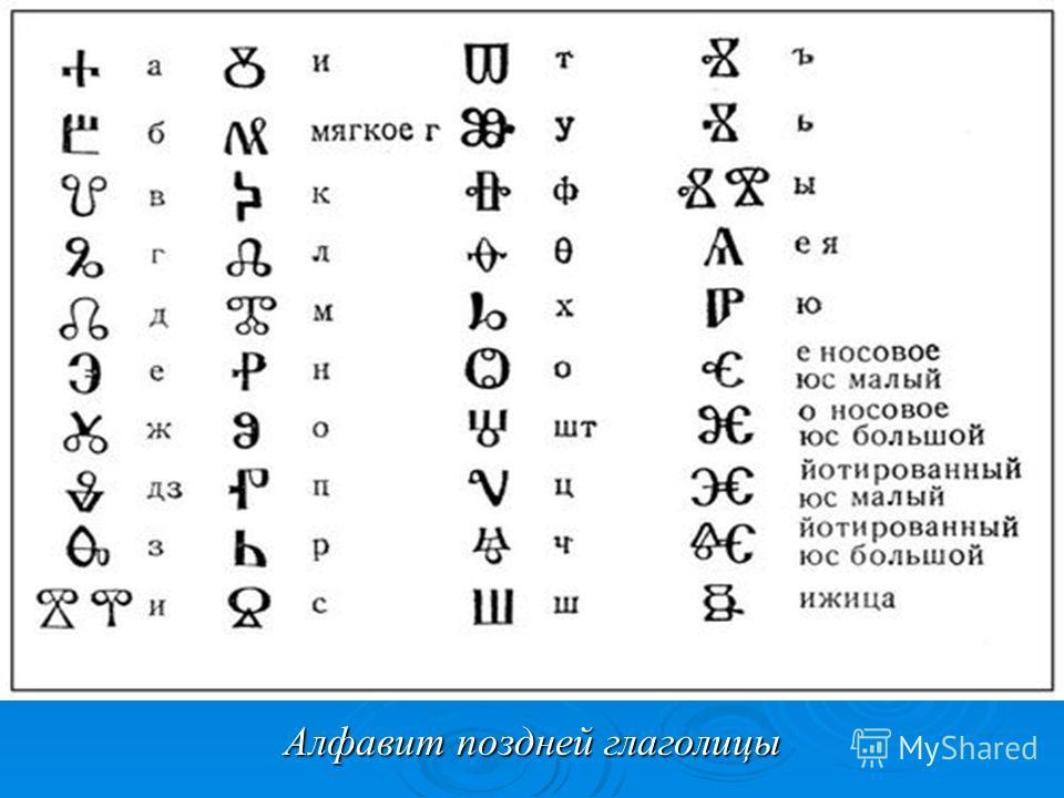 Алфавит поздней глаголицы