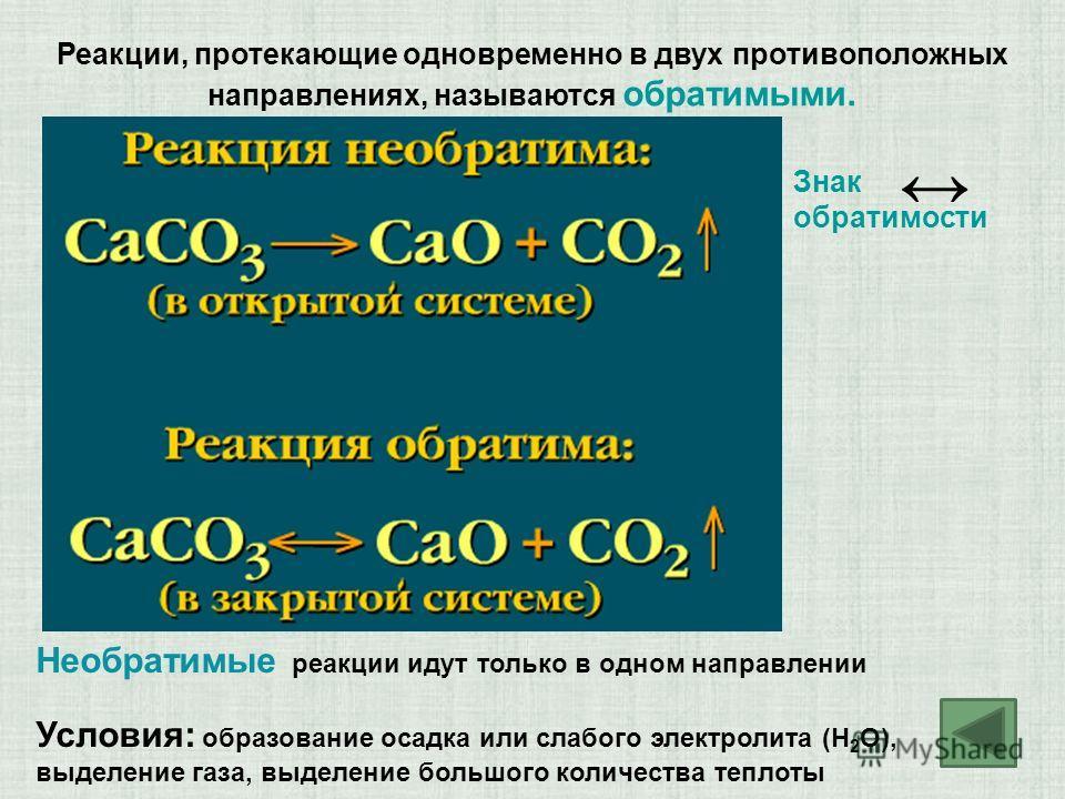 Реакции, протекающие одновременно в двух противоположных направлениях, называются обратимыми. Знак обратимости Необратимые реакции идут только в одном направлении Условия: образование осадка или слабого электролита (Н 2 О), выделение газа, выделение