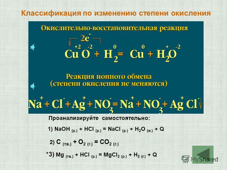 Классификация по изменению степени окисления 1) NaOH (p.) + HCl (p.) = NaCl (p.) + H 2 O (ж.) + Q 2) С (тв.) + О 2 (г.) = СО 2 (г.) *3) Mg (тв.) + НСl (p.) = MgCl 2 (p.) + H 2 (г.) + Q Проанализируйте самостоятельно: