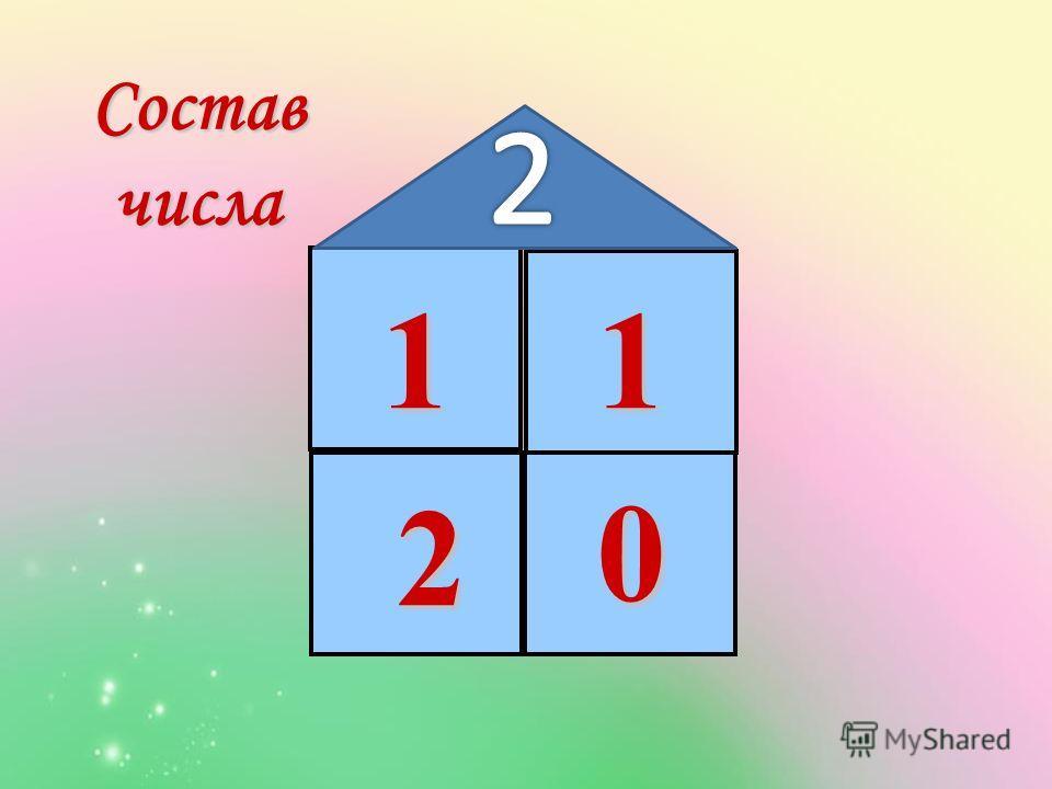 Состав числа 1 2 0 1