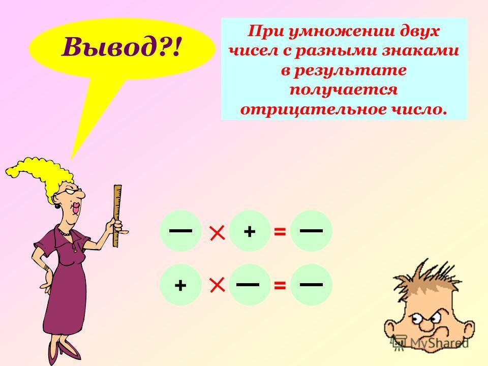 Вывод?! При умножении двух чисел с разными знаками в результате получается отрицательное число. += + =