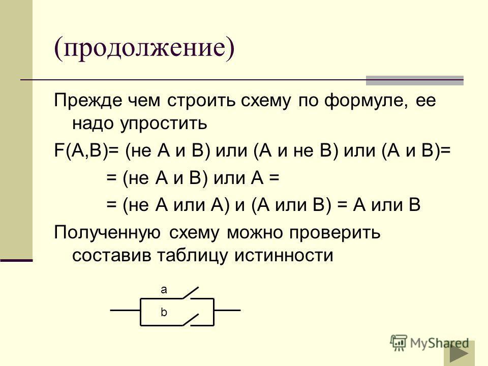 (продолжение) Прежде чем строить схему по формуле, ее надо упростить F(A,B)= (не А и В) или (А и не В) или (А и В)= = (не А и В) или А = = (не А или А) и (А или В) = А или В Полученную схему можно проверить составив таблицу истинности a b
