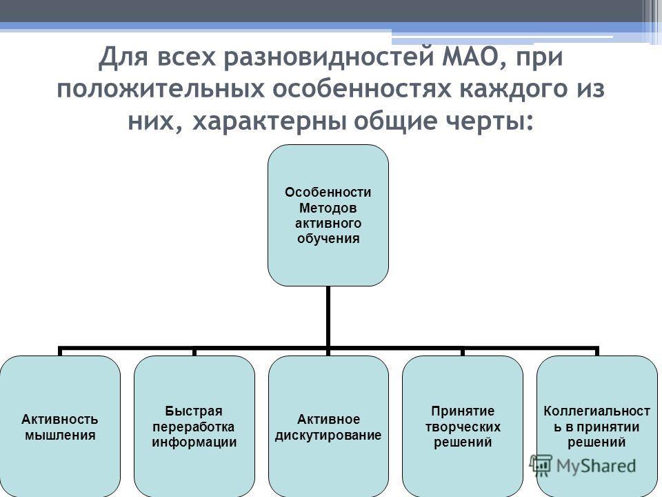 Для всех разновидностей МАО, при положительных особенностях каждого из них, характерны общие черты: Особенности Методов активного обучения Активность мышления Быстрая переработка информации Активное дискутирование Принятие творческих решений Коллегиа