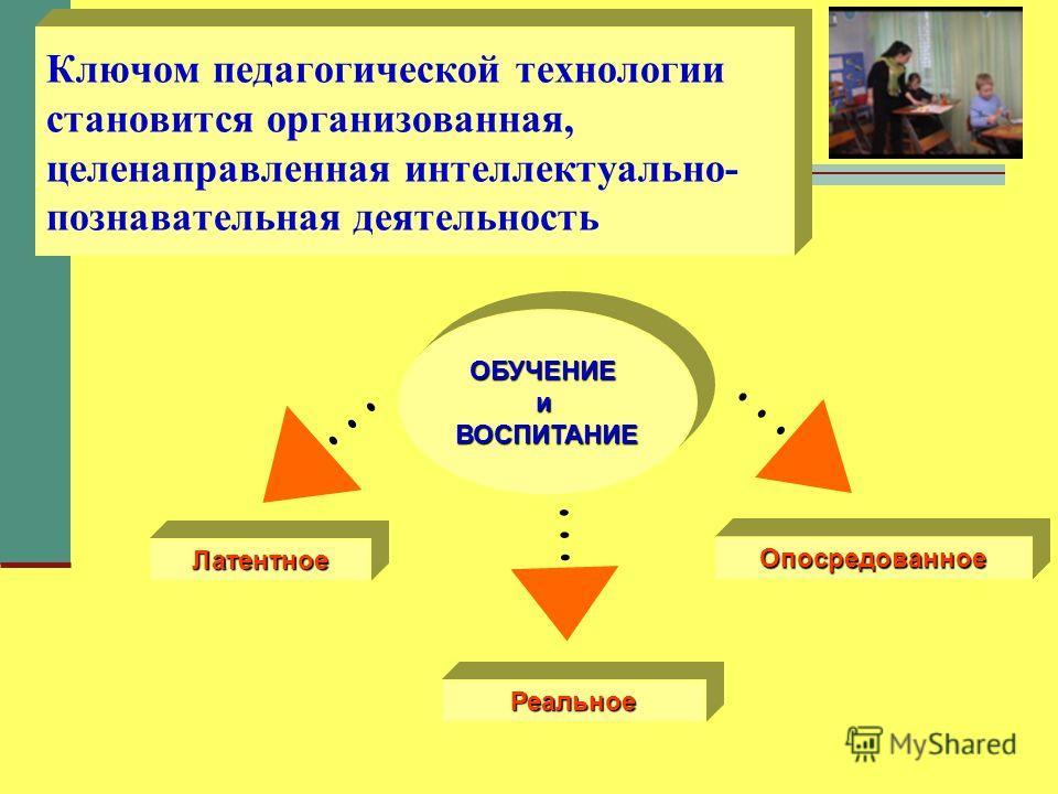 Ключом педагогической технологии становится организованная, целенаправленная интеллектуально- познавательная деятельность Реальное Латентное Опосредованное ОБУЧЕНИЕиВОСПИТАНИЕ