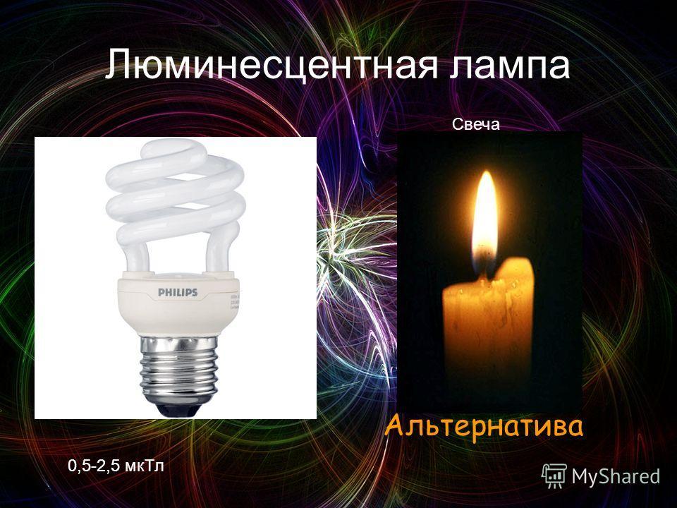 Люминесцентная лампа 0,5-2,5 мкТл Альтернатива Свеча