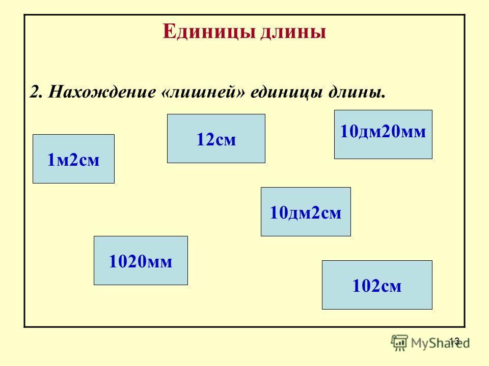 13 Единицы длины 2. Нахождение «лишней» единицы длины. 1м2см 1020мм 10дм2см 12см 102см 10дм20мм