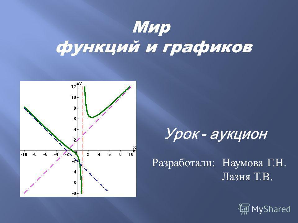 Мир функций и графиков Разработали : Наумова Г. Н. Лазня Т. В. Урок - аукцион