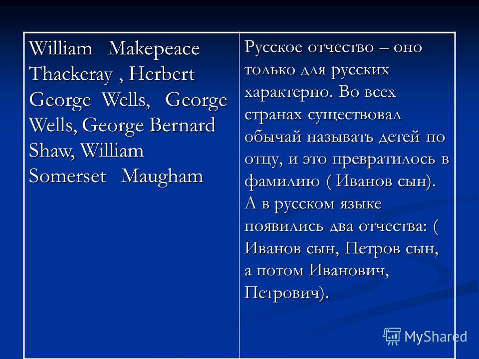 William Makepeace Thackeray, Herbert George Wells, George Wells, George Bernard Shaw, William Somerset Maugham Русское отчество – оно только для русских характерно. Во всех странах существовал обычай называть детей по отцу, и это превратилось в фамил