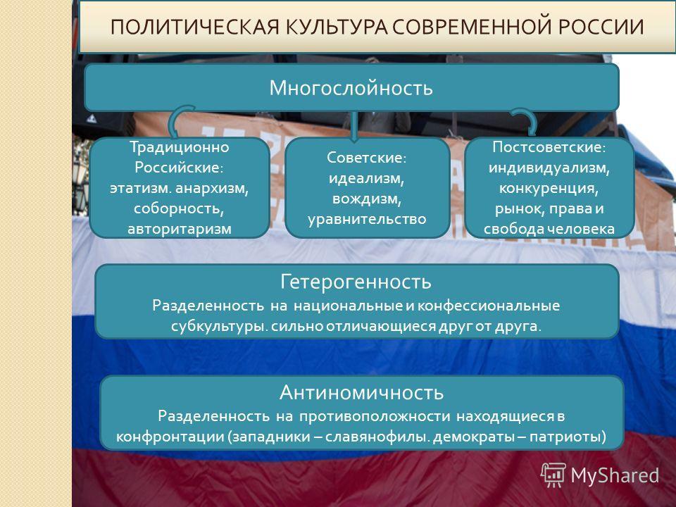 Многослойность Традиционно Российские : этатизм. анархизм, соборность, авторитаризм Советские : идеализм, вождизм, уравнительство Постсоветские : индивидуализм, конкуренция, рынок, права и свобода человека Гетерогенность Разделенность на национальные