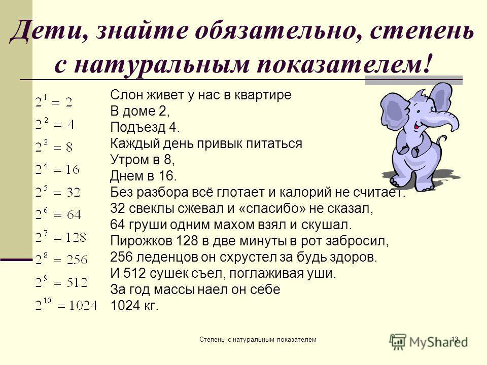 Степень с натуральным показателем13 Дети, знайте обязательно, степень с натуральным показателем! Слон живет у нас в квартире В доме 2, Подъезд 4. Каждый день привык питаться Утром в 8, Днем в 16. Без разбора всё глотает и калорий не считает. 32 свекл