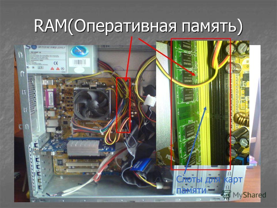 RAM(Оперативная память) Слоты для карт памяти