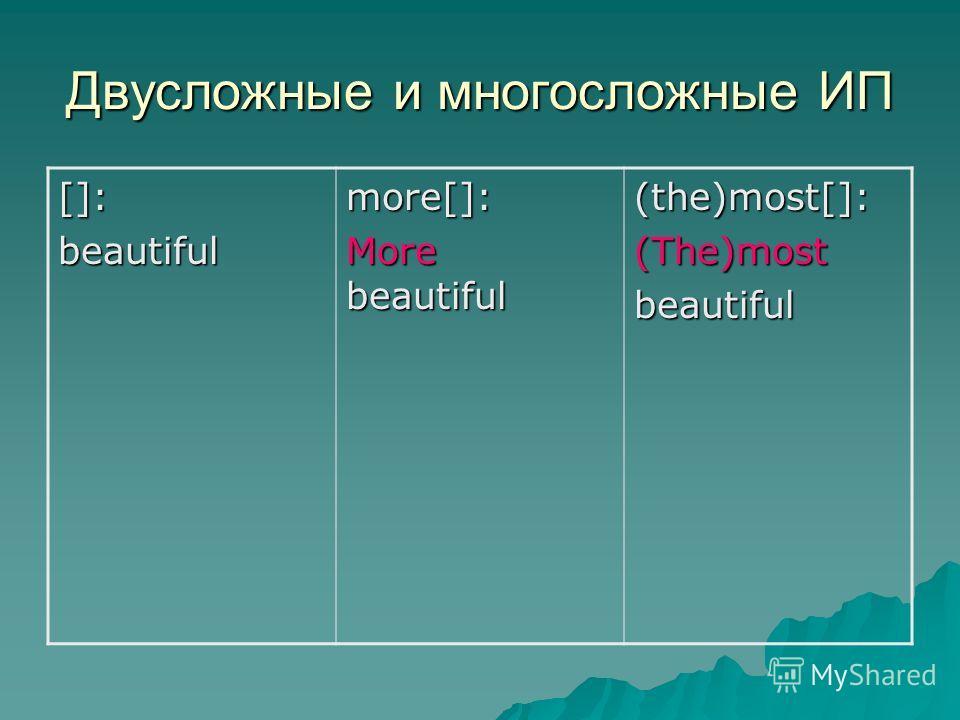 Двусложные и многосложные ИП []:beautifulmore[]: More beautiful (the)most[]:(The)mostbeautiful