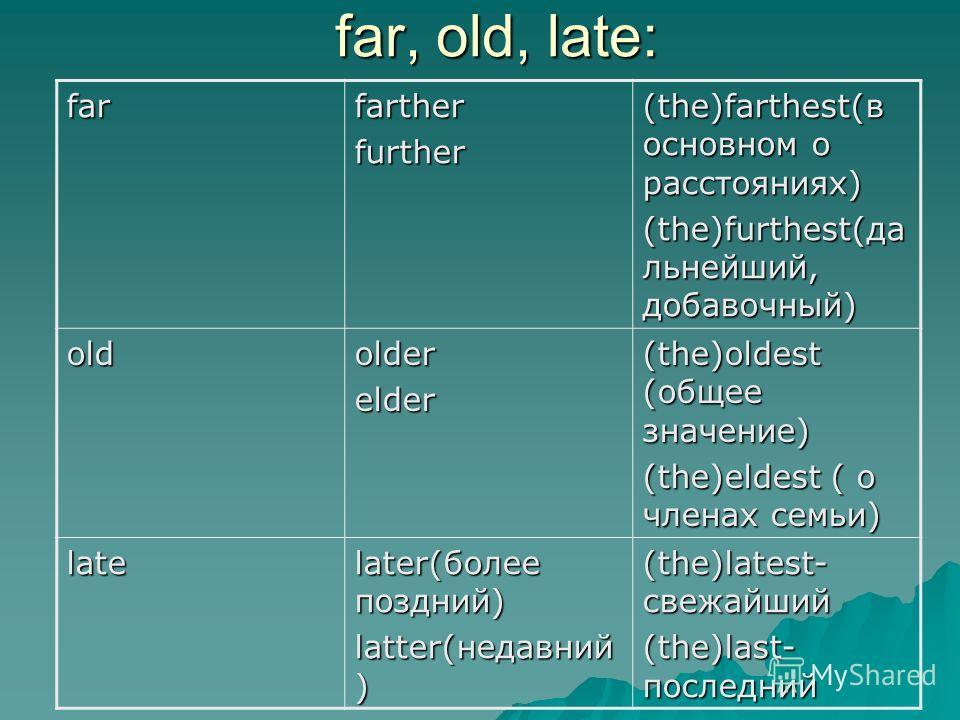 far, old, late: farfartherfurther (the)farthest(в основном о расстояниях) (the)furthest(да льнейший, добавочный) oldolderelder (the)oldest (общее значение) (the)eldest ( о членах семьи) late later(более поздний) latter(недавний ) (the)latest- свежайш