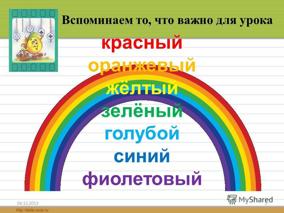 04.12.20135 Вспоминаем то, что важно для урока красный оранжевый жёлтый зелёный голубой синий фиолетовый