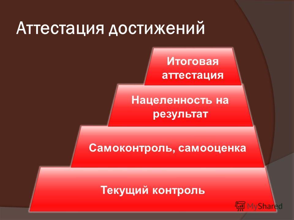 Аттестация достижений Текущий контроль Самоконтроль, самооценка Нацеленность на результат Итоговая аттестация