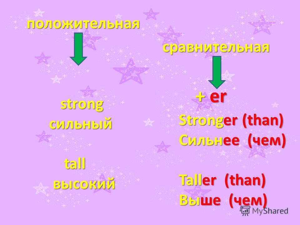 положительная сравнительная strong strong сильный сильный tall tall высокий высокий + er Stronger (than) Сильнее (чем) Taller (than) Выше (чем)
