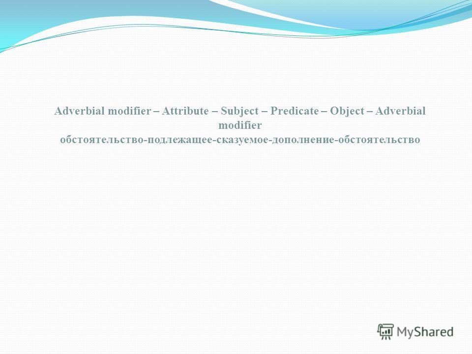 Adverbial modifier – Attribute – Subject – Predicate – Object – Adverbial modifier обстоятельство-подлежащее-сказуемое-дополнение-обстоятельство