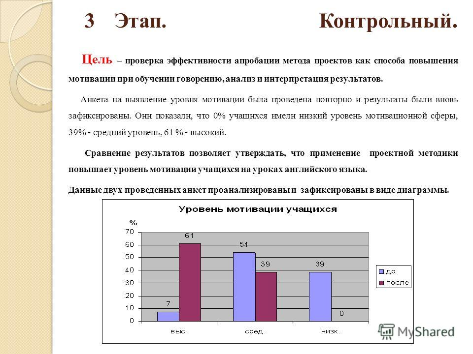 3 Этап. Контрольный. Цель – проверка эффективности апробации метода проектов как способа повышения мотивации при обучении говорению, анализ и интерпретация результатов. Анкета на выявление уровня мотивации была проведена повторно и результаты были вн