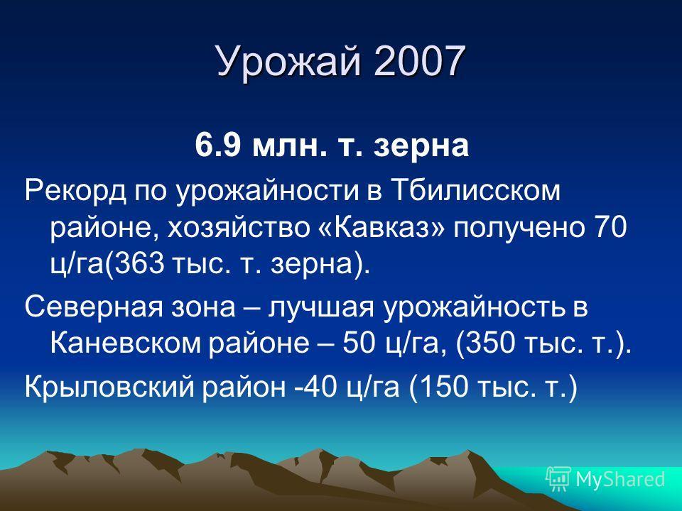Урожай 2007 6.9 млн. т. зерна Рекорд по урожайности в Тбилисском районе, хозяйство «Кавказ» получено 70 ц/га(363 тыс. т. зерна). Северная зона – лучшая урожайность в Каневском районе – 50 ц/га, (350 тыс. т.). Крыловский район -40 ц/га (150 тыс. т.)