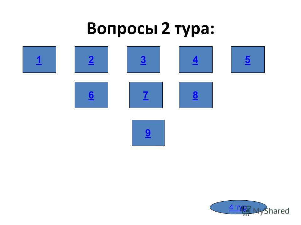 Вопросы 2 тура: 1 9 678 2345 4 тур