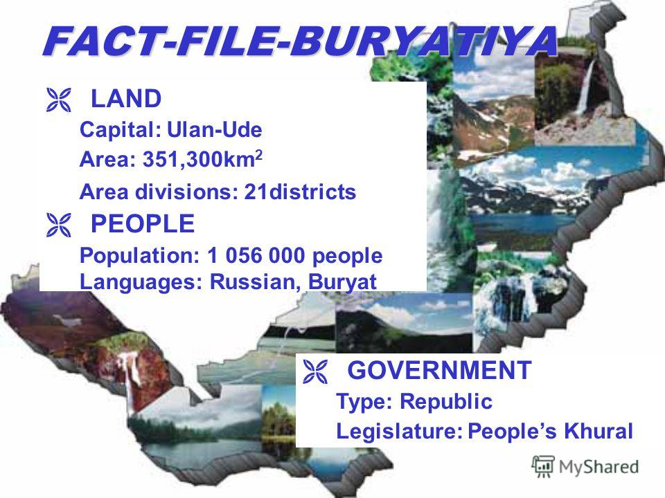 FACT-FILE-BURYATIYA LAND Capital: Ulan-Ude Area: 351,300km 2 Area divisions: 21districts PEOPLE Population: 1 056 000 people Languages: Russian, Buryat GOVERNMENT Type: Republic Legislature: Peoples Khural