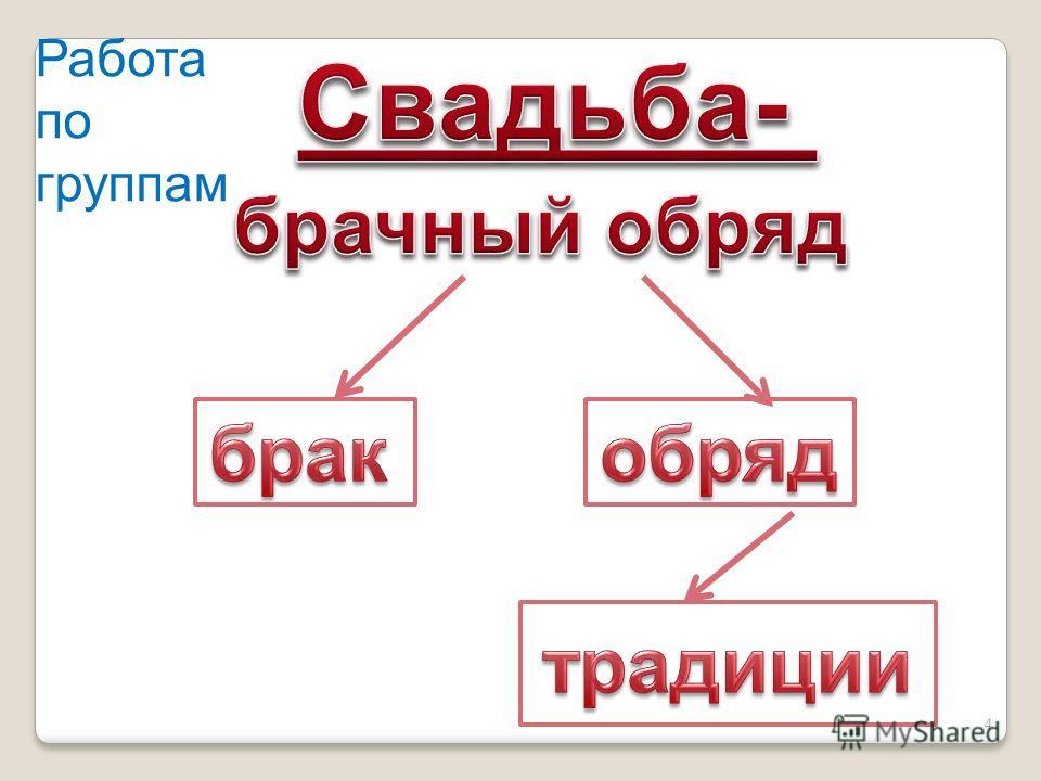 4 Работа по группам