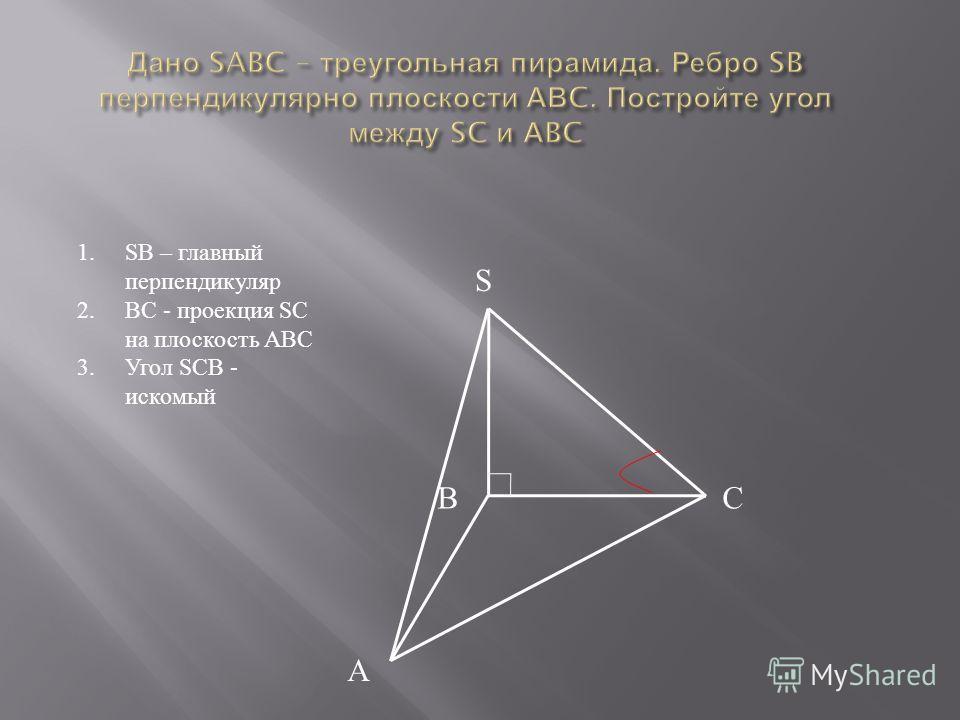 S BC A 1.SB – главный перпендикуляр 2.BC - проекция SC на плоскость АBC 3.Угол SCB - искомый