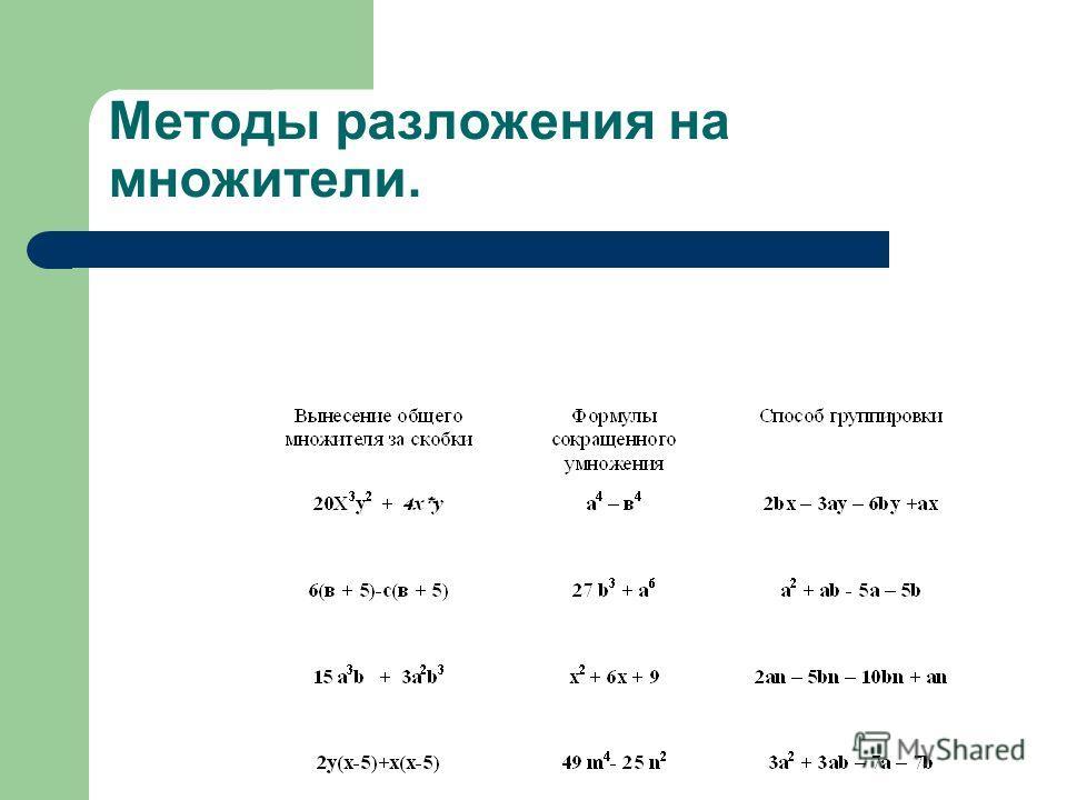 Методы разложения на множители.