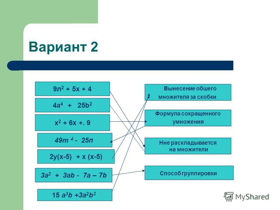 Вариант 2 9л 2 + 5х + 4 Вынесение обшего множителя за скобки 4а 4 + 25b 2 Формула сокращенного умножения 49т 4 - 25п Нне раскладывается на множители 3a 2 + 3ab - 7a – 7b Способ группировки x 2 + 6x +. 9 2у(х-5) + x (х-5) 15 а 3 b +3a 2 b 3