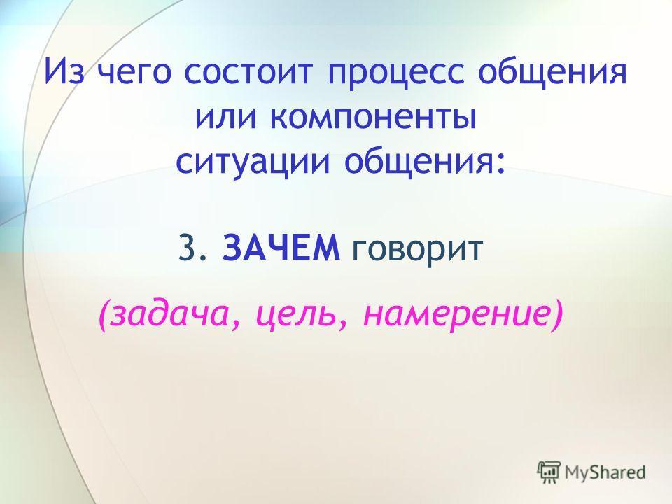 Из чего состоит процесс общения или компоненты ситуации общения: 3. ЗАЧЕМ говорит (задача, цель, намерение)