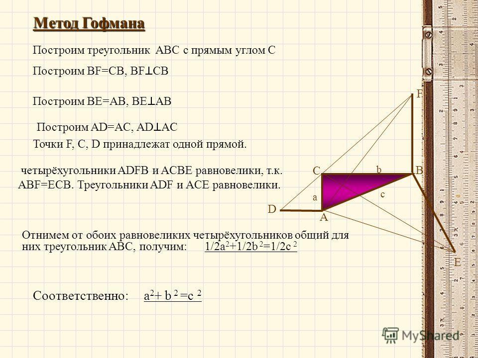 b A B C a c F D E Метод Гофмана Построим треугольник ABC с прямым углом С Построим BF=CB, BF CB Построим BE=AB, BE AB Построим AD=AC, AD AC Точки F, C, D принадлежат одной прямой. четырёхугольники ADFB и ACBE равновелики, т.к. ABF=ЕCB. Треугольники A