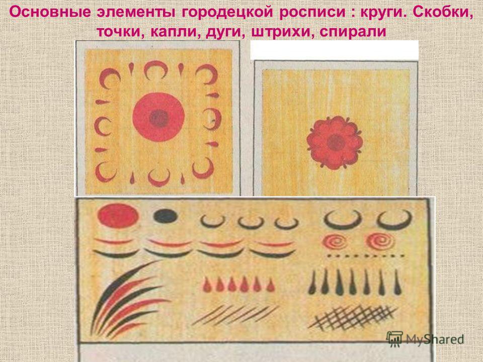Основные элементы городецкой росписи : круги. Скобки, точки, капли, дуги, штрихи, спирали