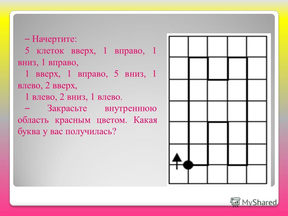 – Начертите: 5 клеток вверх, 1 вправо, 1 вниз, 1 вправо, 1 вверх, 1 вправо, 5 вниз, 1 влево, 2 вверх, 1 влево, 2 вниз, 1 влево. – Закрасьте внутреннюю область красным цветом. Какая буква у вас получилась?
